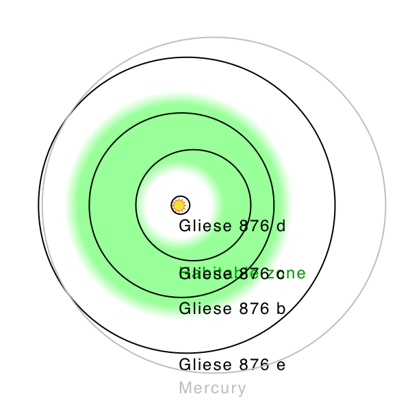 gliese 876 system - photo #16